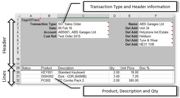 Single Transaction Layout