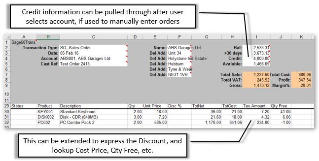 Default Single Transaction Layout