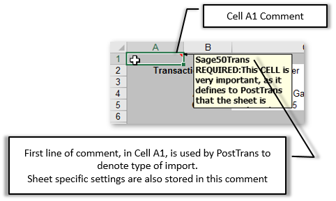 Cell A1 (Sage 50 Sales Order in this example.  Priciple is the same)