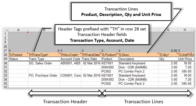 Transaction Header fields added to Row 28