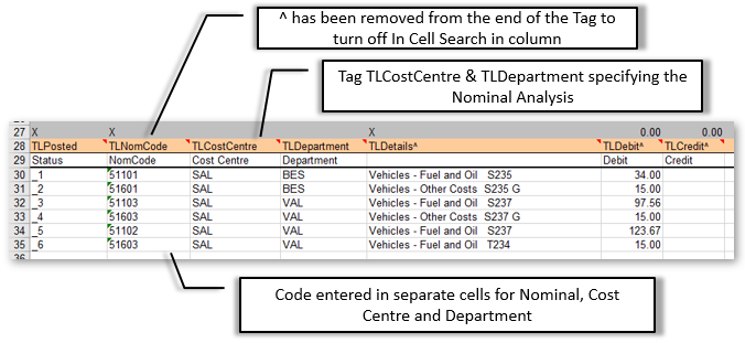 How Nominal, Cost Centre and Departments are handled in Sage 200