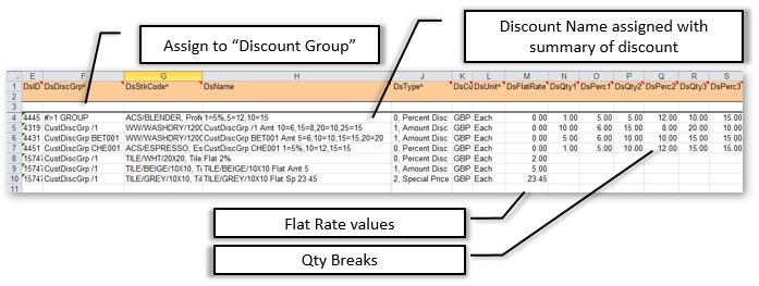 sage line 50 invoice template - sage 200 stock discount groups pro version posttrans blog